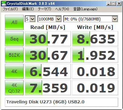 Traveling Disk U273 (8GB) USB2.0