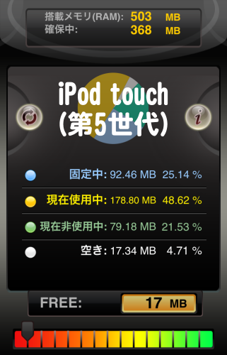 iPod touch(第5世代)のメモリー